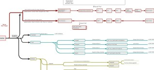Navigations-Architektur iPhone-App