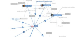 Die besten Twitter-Tools, Teil 2