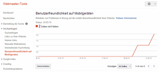 Google-Optimierung: Website mobile-friendly machen