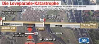 """Multimedia-Spezial """"Erinnerung an die Katastrophe von Duisburg"""""""