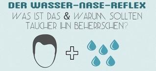 Der Wasser-Nase-Reflex: Erklärung, Risiken und Praxis-Übungen