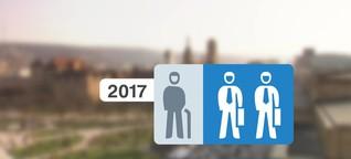 Baustelle Demografie in Deutschland