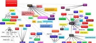 Datentracking - Ein Tagesablauf in Apps und Daten.