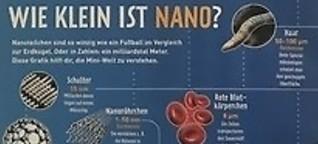 Wie klein ist Nano?