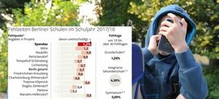 Schulschwänzer: Spandaus Schüler fehlen am häufigsten
