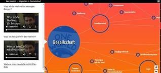 Themen-Dossier: Migration in Deutschland