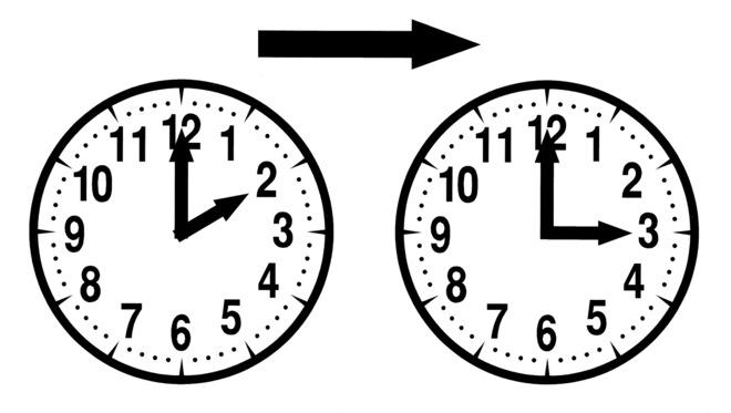 Die Umstellung der Uhr - Wie sinnvoll ist die Sommerzeit?