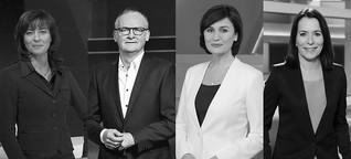 Corona macht deutsche Polit-Talkshows noch weniger divers