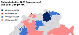 Da waren's nur noch vier: Basel-Stadt verliert 2023 einen Nationalratsitz an Zürich